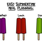 <b>I don't meal plan...</b>